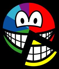 Pie chart smile